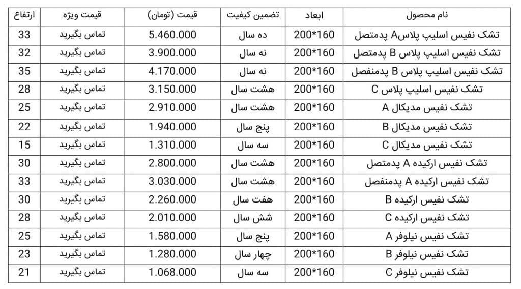 لیست قیمت تشک نفیس دونفره 160*200