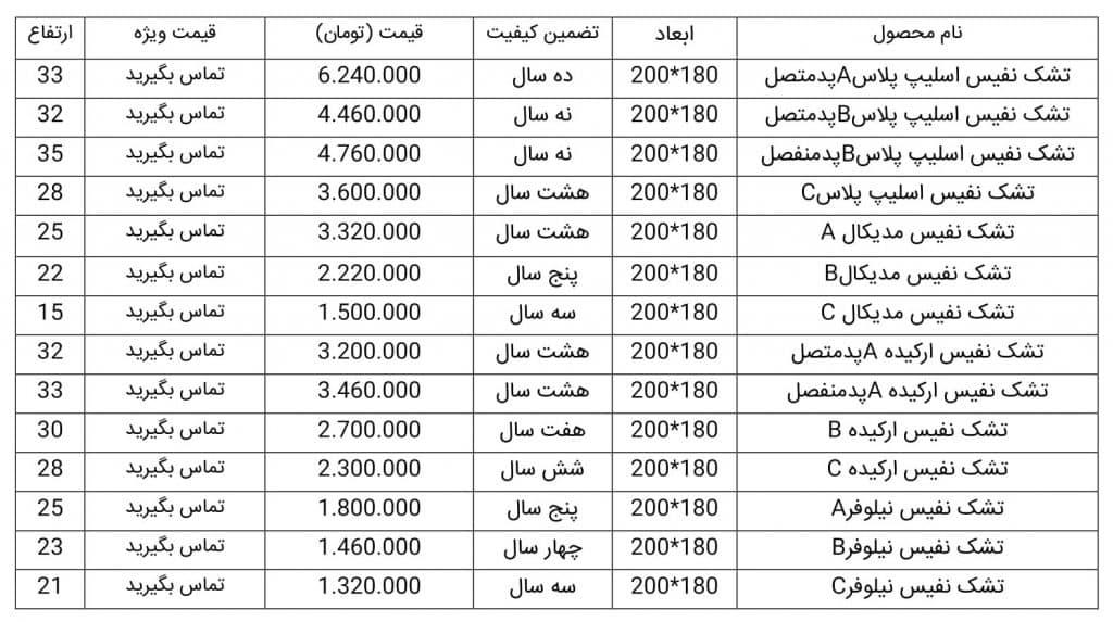 لیست قیمت تشک نفیس دونفره 180*200