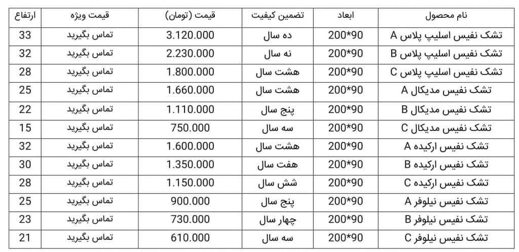 لیست قیمت تشک های یکنفره نفیس